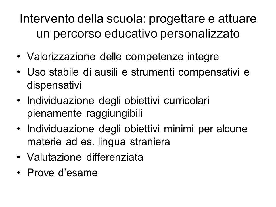Intervento della scuola: progettare e attuare un percorso educativo personalizzato Valorizzazione delle competenze integre Uso stabile di ausili e str