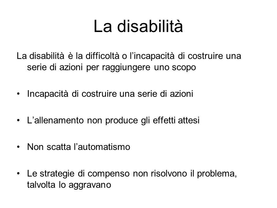La disabilità La disabilità è la difficoltà o l'incapacità di costruire una serie di azioni per raggiungere uno scopo Incapacità di costruire una seri