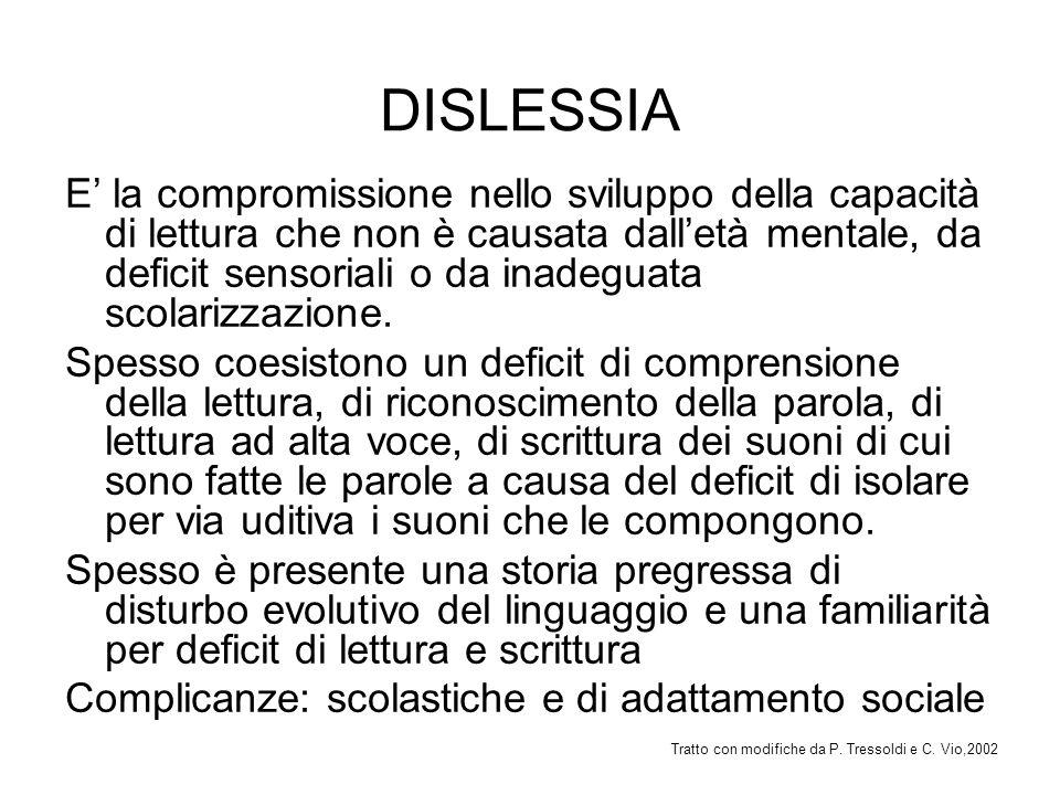 DISLESSIA E' la compromissione nello sviluppo della capacità di lettura che non è causata dall'età mentale, da deficit sensoriali o da inadeguata scol