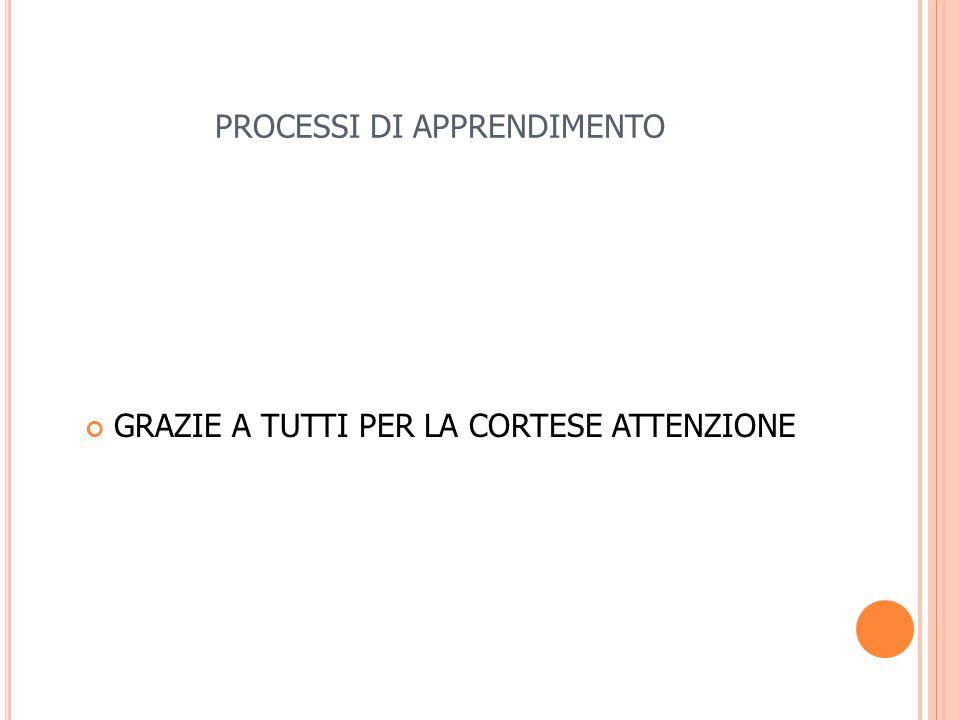 PROCESSI DI ASTRAZIONE La presentazione è stata ideata da: Mauro Di Giuseppe e Stefania Petrella, docenti presso la Scuola Media Zippilli, dell'Istitu
