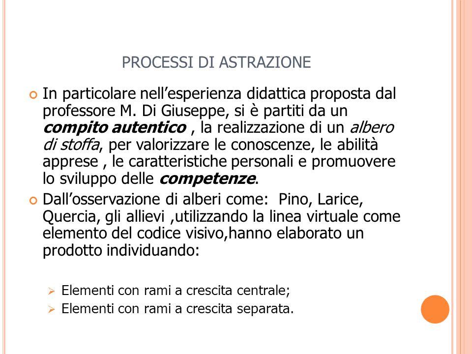 PROCESSI DI ASTRAZIONE La presentazione è stata ideata da: Mauro Di Giuseppe e Stefania Petrella, docenti presso la Scuola Media Zippilli, dell'Istituto Comprensivo Zippilli- Noè Lucidi- Teramo.