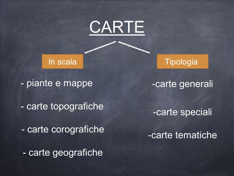 In scalaTipologia - piante e mappe - carte topografiche - carte corografiche - carte geografiche -carte generali -carte speciali -carte tematiche CART
