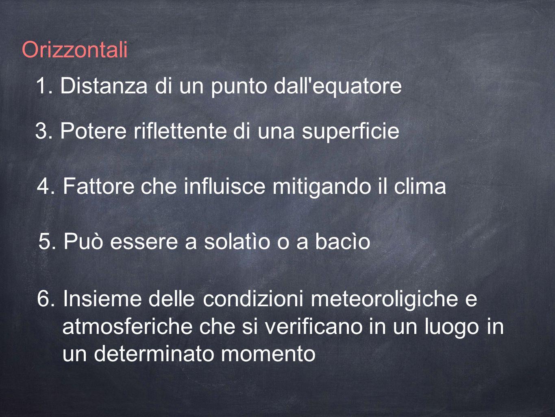 DEFINIZIONI CRUCIVERBA (ELEMENTI) Verticali 2.