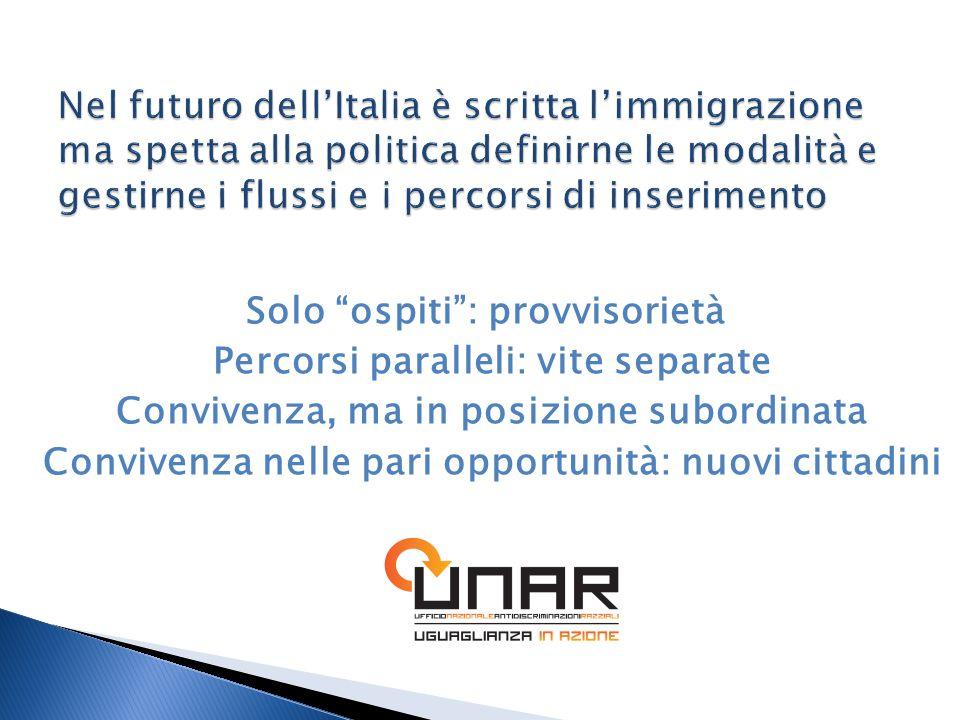 Solo ospiti : provvisorietà Percorsi paralleli: vite separate Convivenza, ma in posizione subordinata Convivenza nelle pari opportunità: nuovi cittadini