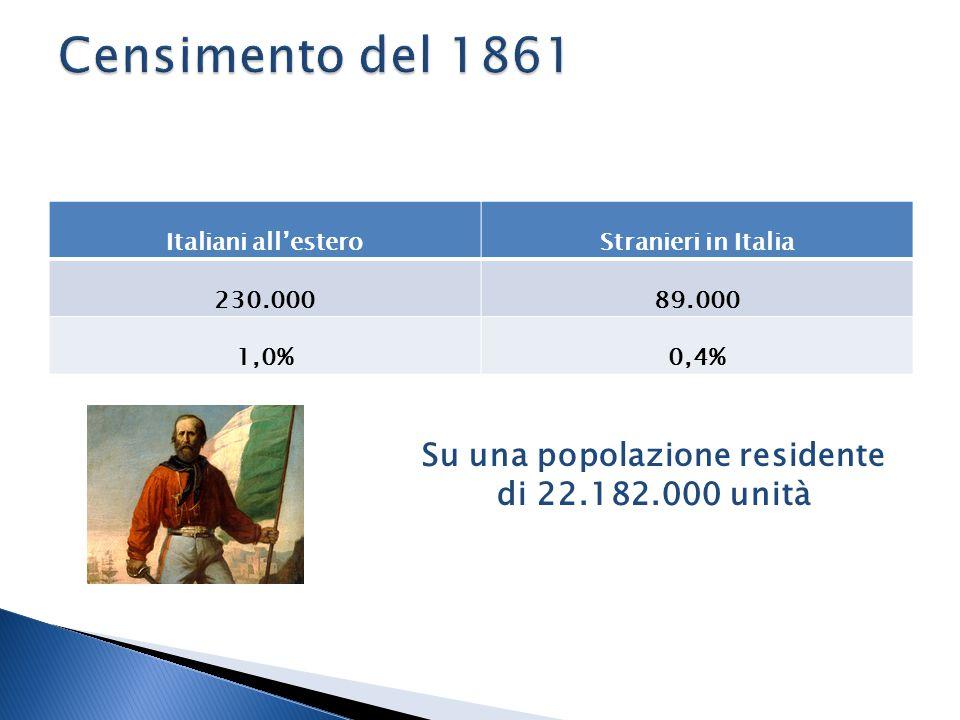 Italiani all'esteroStranieri in Italia 230.00089.000 1,0%0,4% Su una popolazione residente di 22.182.000 unità