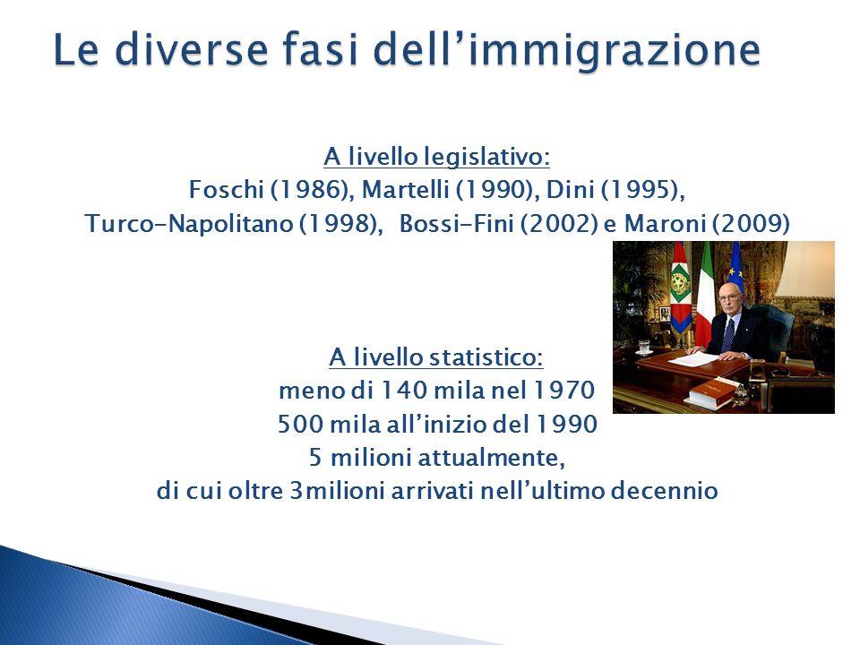 A livello legislativo: Foschi (1986), Martelli (1990), Dini (1995), Turco-Napolitano (1998), Bossi-Fini (2002) e Maroni (2009) A livello statistico: meno di 140 mila nel 1970 500 mila all'inizio del 1990 5 milioni attualmente, di cui oltre 3milioni arrivati nell'ultimo decennio