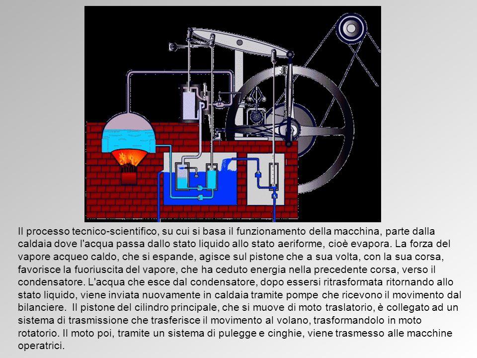 Il processo tecnico-scientifico, su cui si basa il funzionamento della macchina, parte dalla caldaia dove l acqua passa dallo stato liquido allo stato aeriforme, cioè evapora.