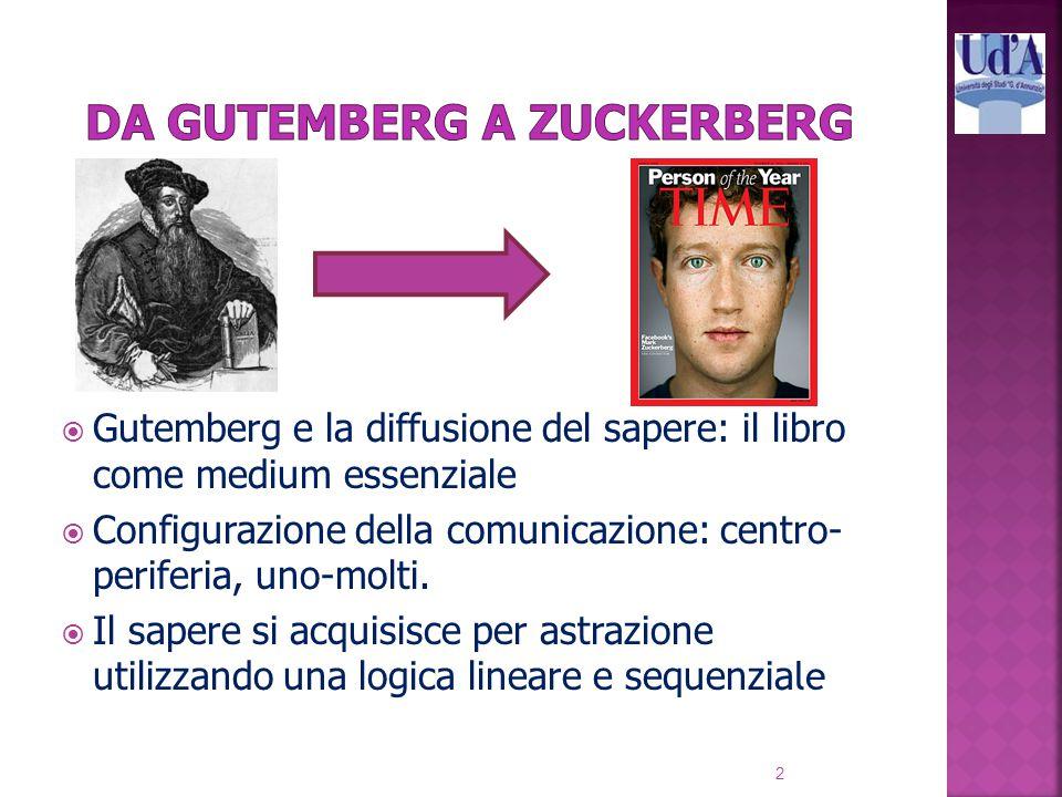  Gutemberg e la diffusione del sapere: il libro come medium essenziale  Configurazione della comunicazione: centro- periferia, uno-molti.