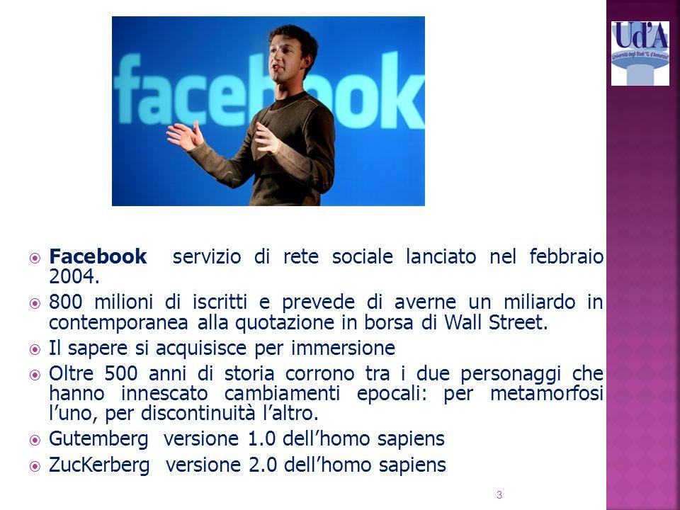  Facebook servizio di rete sociale lanciato nel febbraio 2004.