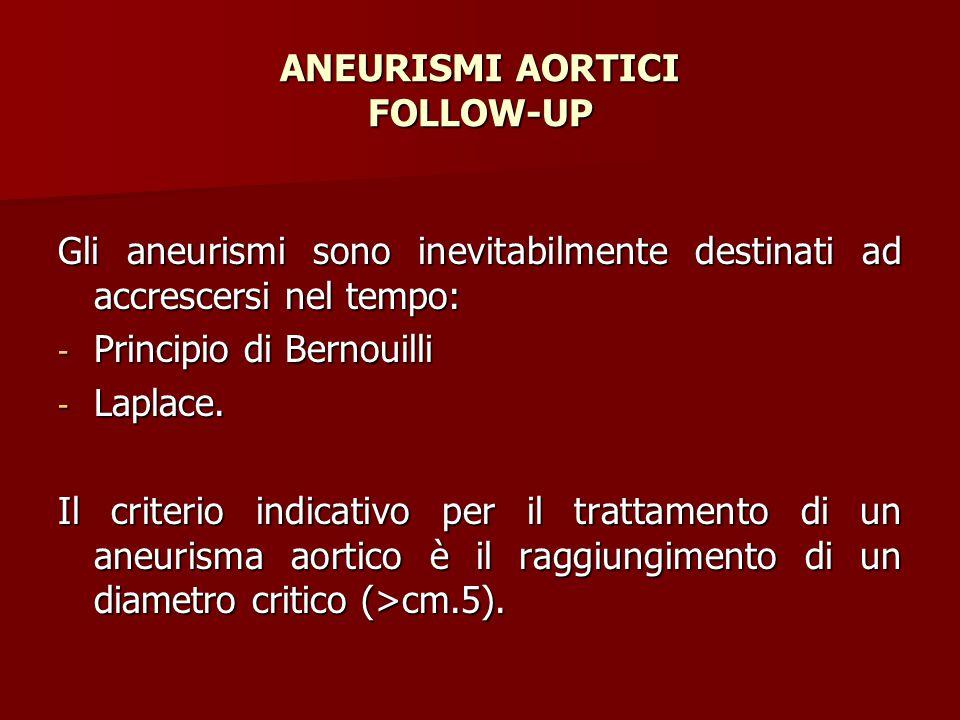ANEURISMI AORTICI FOLLOW-UP Gli aneurismi sono inevitabilmente destinati ad accrescersi nel tempo: - Principio di Bernouilli - Laplace. Il criterio in