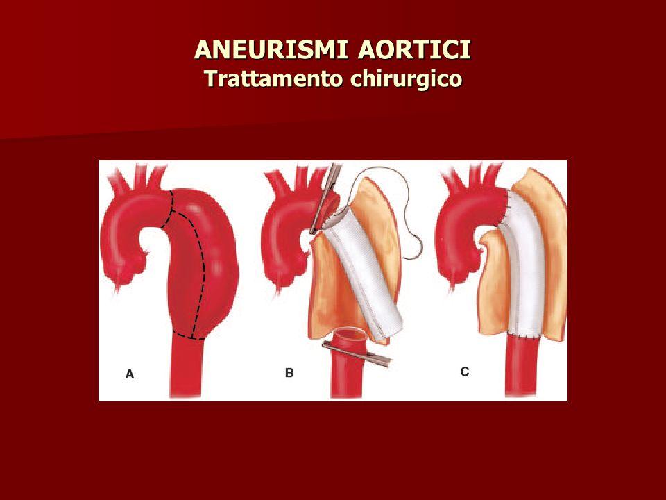 ANEURISMI AORTICI Trattamento chirurgico