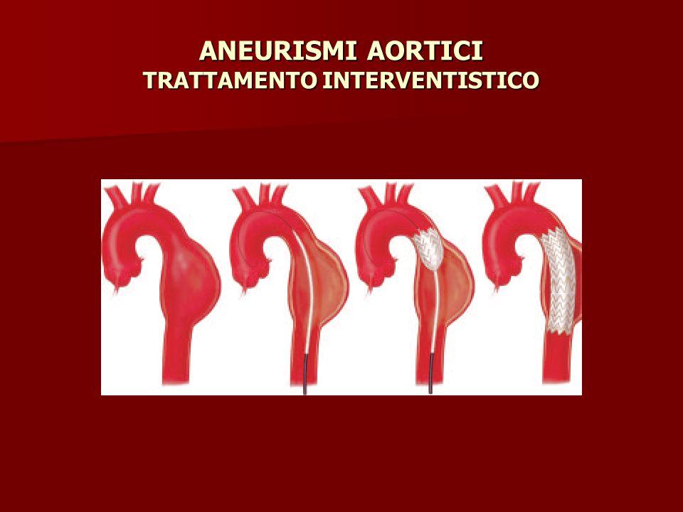 ANEURISMI AORTICI TRATTAMENTO INTERVENTISTICO