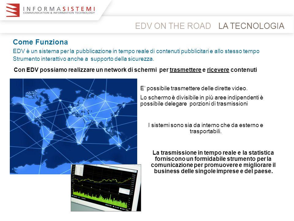 LA TECNOLOGIAEDV ON THE ROAD I sistemi sono disponibili sia in versione da interno che da esterno La tecnologia dei sistemi da esterno consente la visione sotto la luce solare.