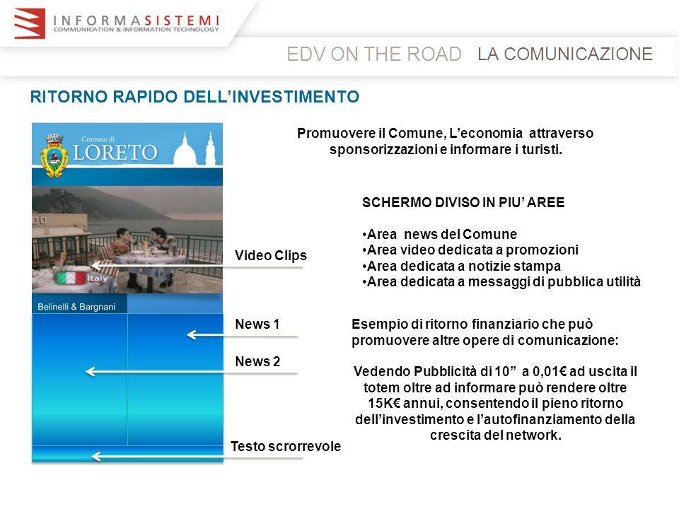EDV ON THE ROAD RITORNO RAPIDO DELL'INVESTIMENTO LA COMUNICAZIONE Promuovere il Comune, L'economia attraverso sponsorizzazioni e informare i turisti.