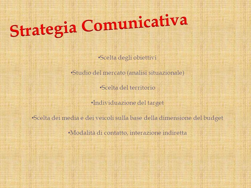 Scelta degli obiettivi Studio del mercato (analisi situazionale) Scelta del territorio Individuazione del target Scelta dei media e dei veicoli sulla