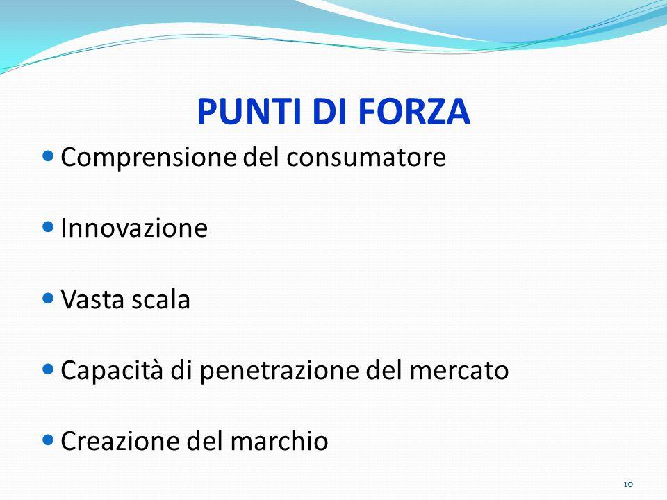 PUNTI DI FORZA Comprensione del consumatore Innovazione Vasta scala Capacità di penetrazione del mercato Creazione del marchio 10