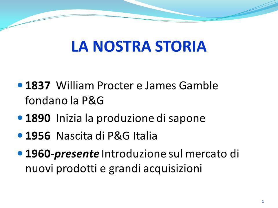 LA NOSTRA STORIA 1837 William Procter e James Gamble fondano la P&G 1890 Inizia la produzione di sapone 1956 Nascita di P&G Italia 1960-presente Introduzione sul mercato di nuovi prodotti e grandi acquisizioni 2