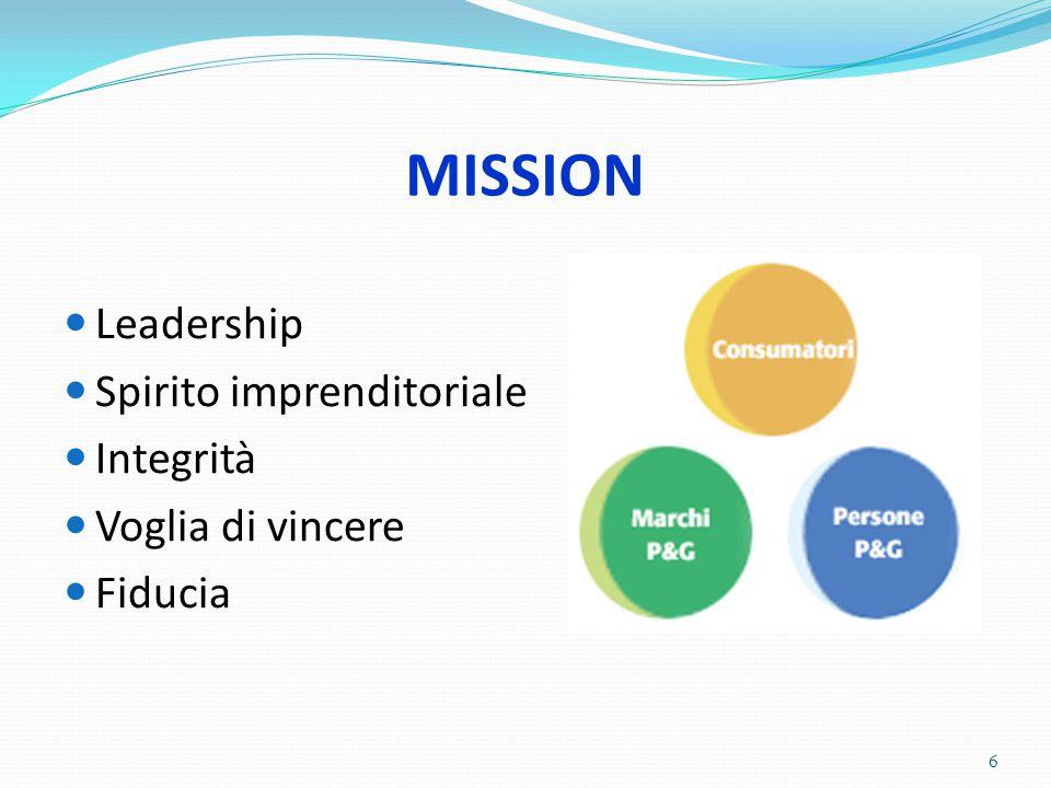 MISSION Leadership Spirito imprenditoriale Integrità Voglia di vincere Fiducia 6
