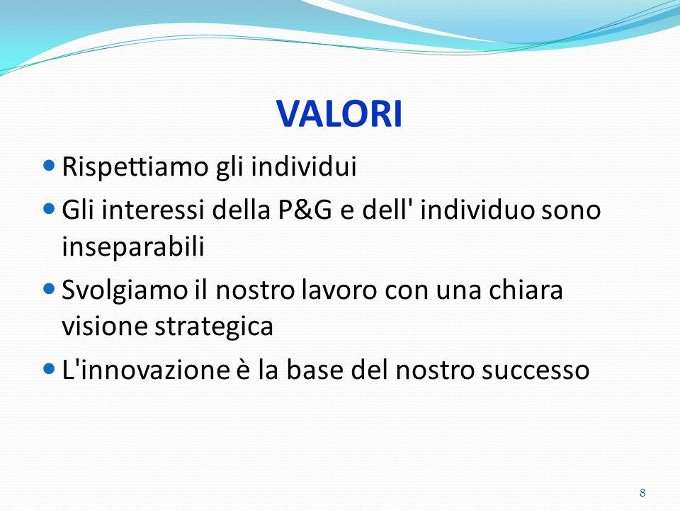 VALORI Rispettiamo gli individui Gli interessi della P&G e dell individuo sono inseparabili Svolgiamo il nostro lavoro con una chiara visione strategica L innovazione è la base del nostro successo 8