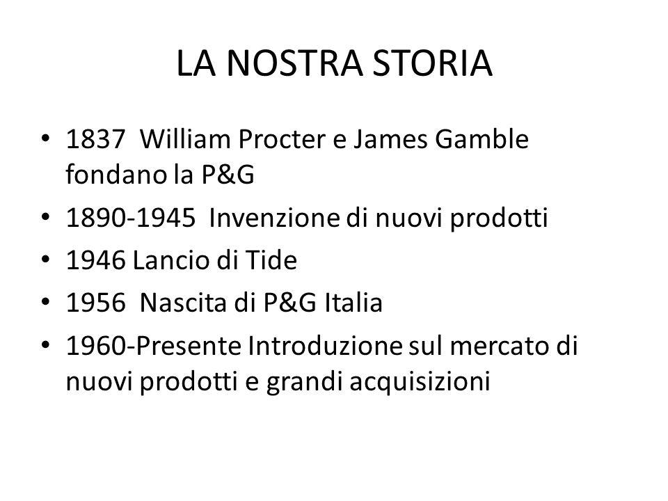 LA NOSTRA STORIA 1837 William Procter e James Gamble fondano la P&G 1890-1945 Invenzione di nuovi prodotti 1946 Lancio di Tide 1956 Nascita di P&G Italia 1960-Presente Introduzione sul mercato di nuovi prodotti e grandi acquisizioni