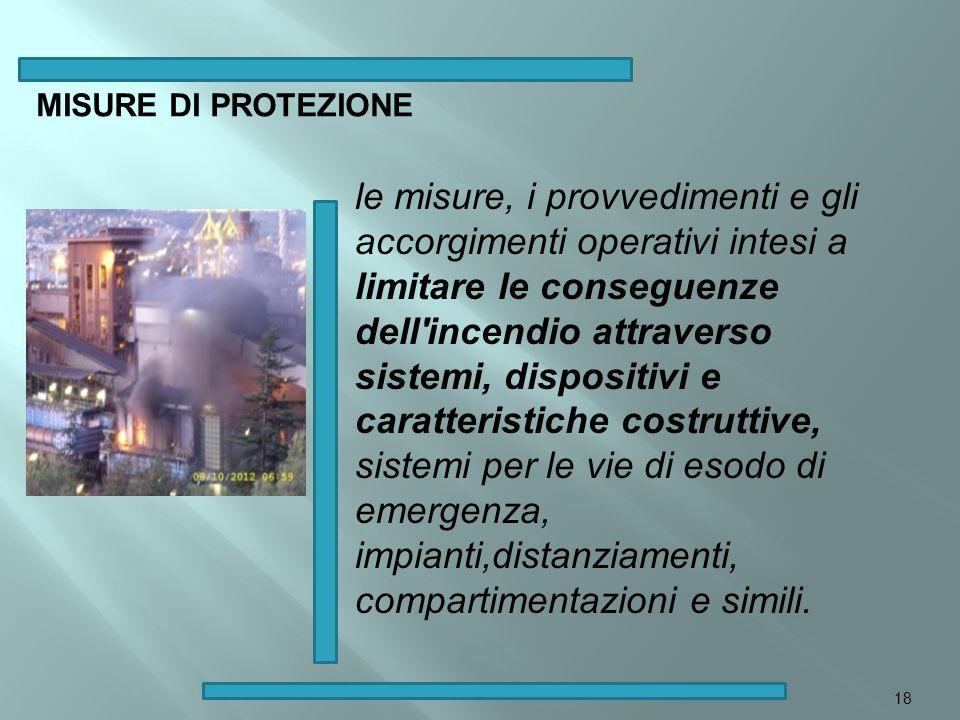 le misure, i provvedimenti e gli accorgimenti operativi intesi a limitare le conseguenze dell'incendio attraverso sistemi, dispositivi e caratteristic