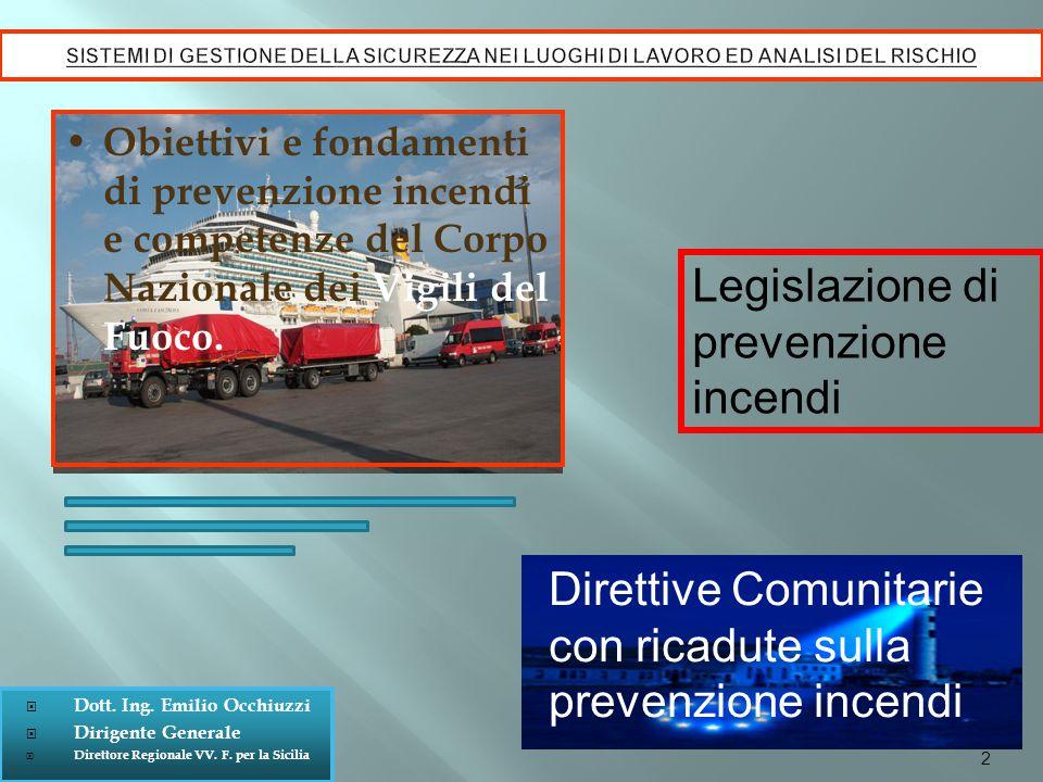  Dott. Ing. Emilio Occhiuzzi  Dirigente Generale  Direttore Regionale VV. F. per la Sicilia Obiettivi e fondamenti di prevenzione incendi e compete