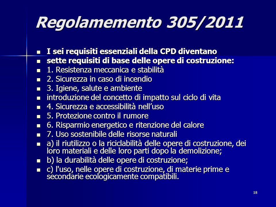 18 I sei requisiti essenziali della CPD diventano I sei requisiti essenziali della CPD diventano sette requisiti di base delle opere di costruzione: sette requisiti di base delle opere di costruzione: 1.