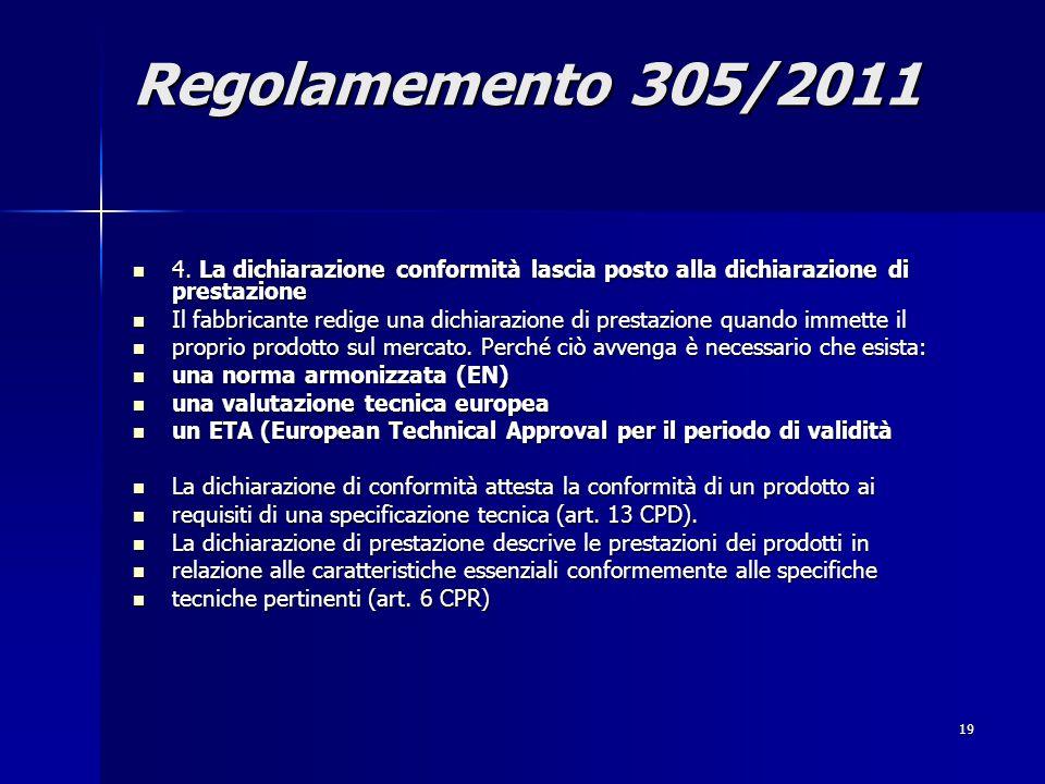 19 4. La dichiarazione conformità lascia posto alla dichiarazione di prestazione 4.