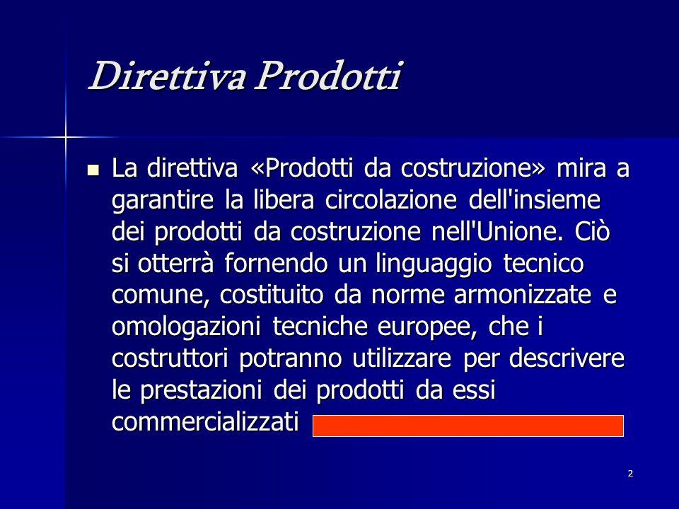 2 Direttiva Prodotti La direttiva «Prodotti da costruzione» mira a garantire la libera circolazione dell insieme dei prodotti da costruzione nell Unione.