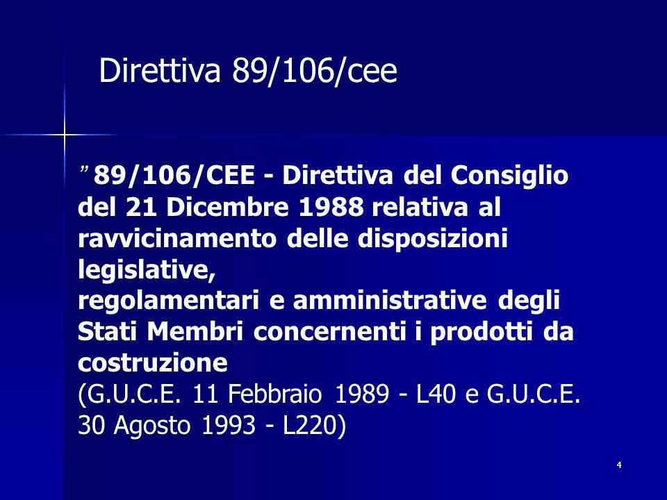 4 89/106/CEE - Direttiva del Consiglio del 21 Dicembre 1988 relativa al ravvicinamento delle disposizioni legislative, regolamentari e amministrative degli Stati Membri concernenti i prodotti da costruzione (G.U.C.E.