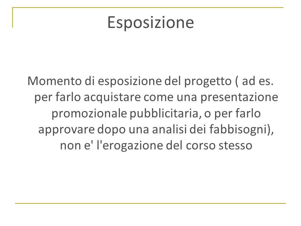 Esposizione Momento di esposizione del progetto ( ad es. per farlo acquistare come una presentazione promozionale pubblicitaria, o per farlo approvare
