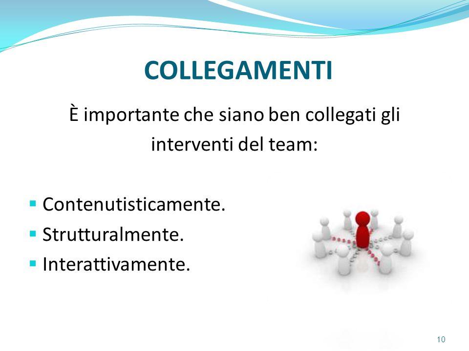 COLLEGAMENTI È importante che siano ben collegati gli interventi del team:  Contenutisticamente.  Strutturalmente.  Interattivamente. 10