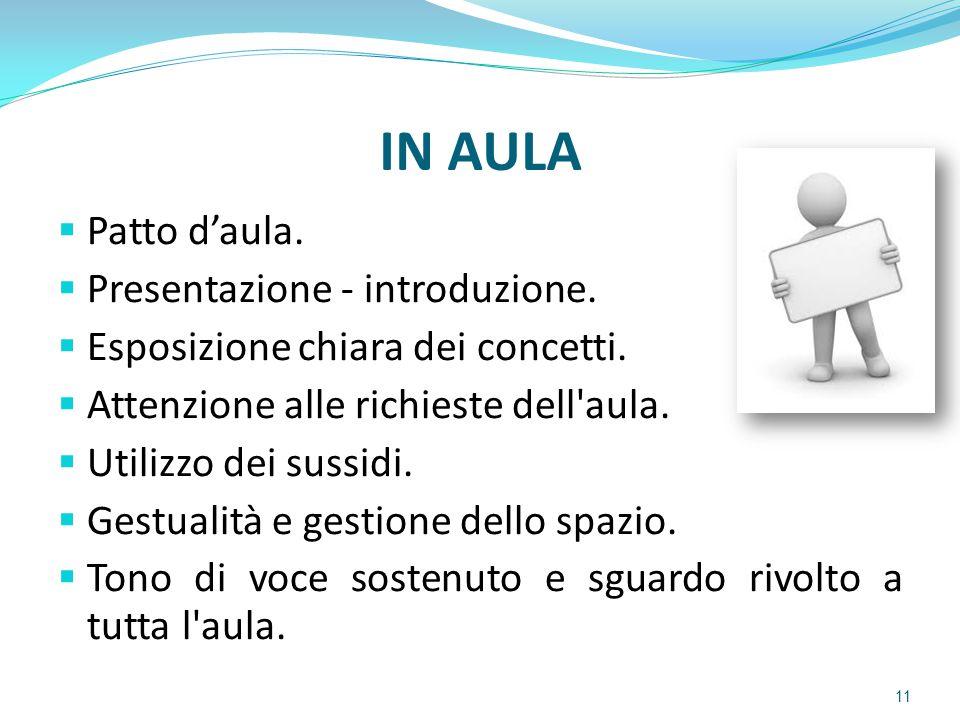IN AULA  Patto d'aula.  Presentazione - introduzione.  Esposizione chiara dei concetti.  Attenzione alle richieste dell'aula.  Utilizzo dei sussi