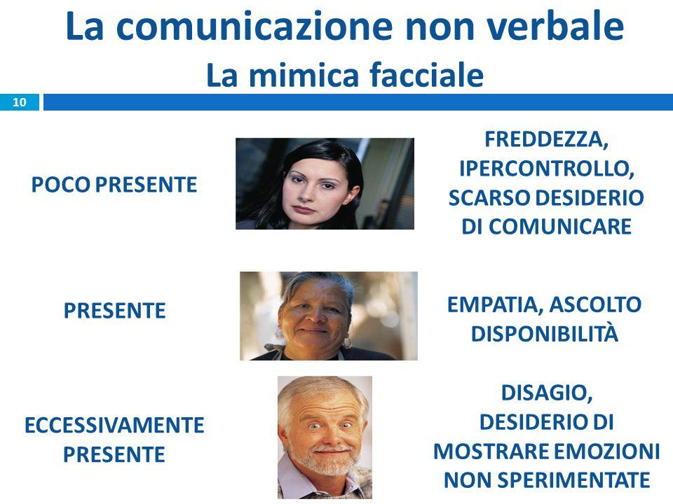 La comunicazione non verbale La mimica facciale ECCESSIVAMENTE PRESENTE FREDDEZZA, IPERCONTROLLO, SCARSO DESIDERIO DI COMUNICARE DISAGIO, DESIDERIO DI MOSTRARE EMOZIONI NON SPERIMENTATE 10 POCO PRESENTE PRESENTE EMPATIA, ASCOLTO DISPONIBILITÀ