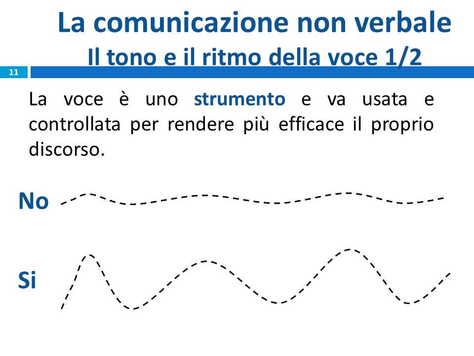 La comunicazione non verbale Il tono e il ritmo della voce 1/2 La voce è uno strumento e va usata e controllata per rendere più efficace il proprio discorso.
