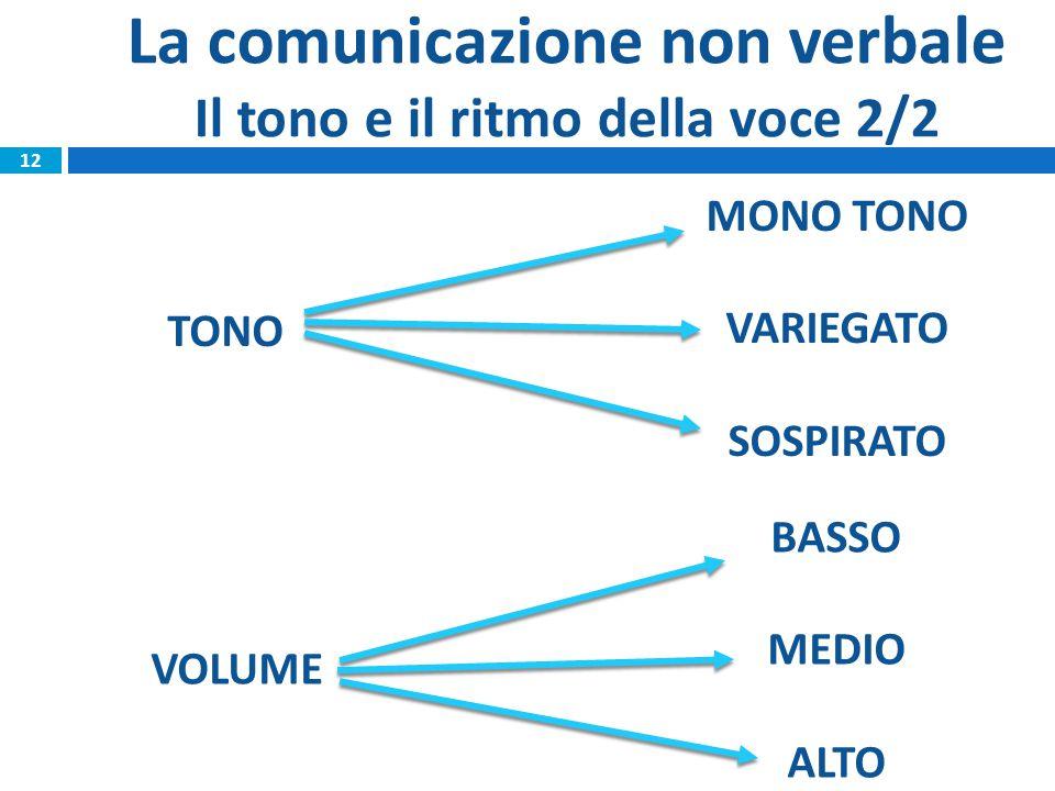 La comunicazione non verbale Il tono e il ritmo della voce 2/2 VOLUME MONO TONO VARIEGATO SOSPIRATO BASSO MEDIO ALTO 12 TONO