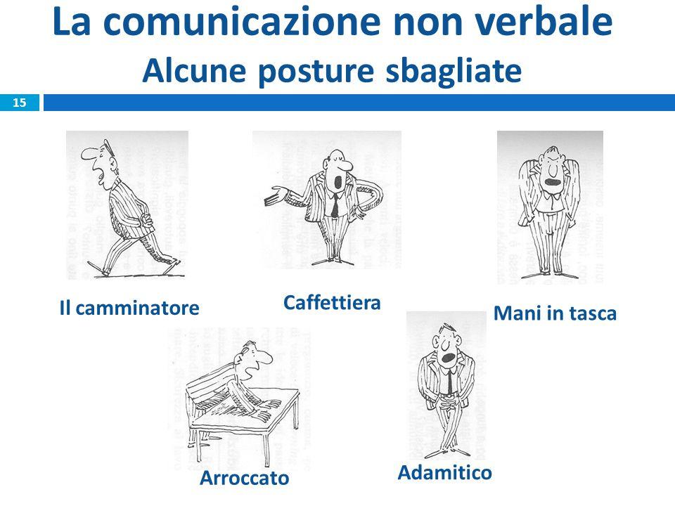 La comunicazione non verbale Alcune posture sbagliate 15 Il camminatore Caffettiera Mani in tasca Arroccato Adamitico