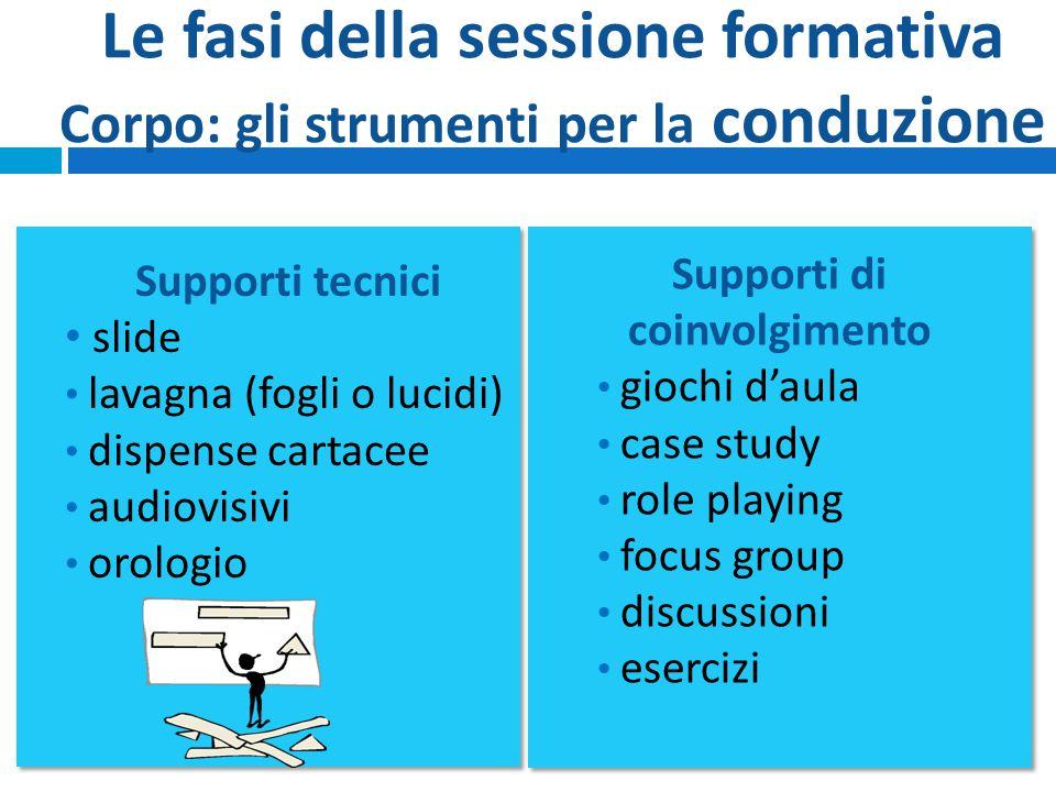 Le fasi della sessione formativa Corpo: gli strumenti per la conduzione 22 Supporti di coinvolgimento giochi d'aula case study role playing focus grou