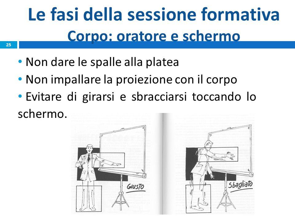 Le fasi della sessione formativa Corpo: oratore e schermo Non dare le spalle alla platea Non impallare la proiezione con il corpo Evitare di girarsi e sbracciarsi toccando lo schermo.