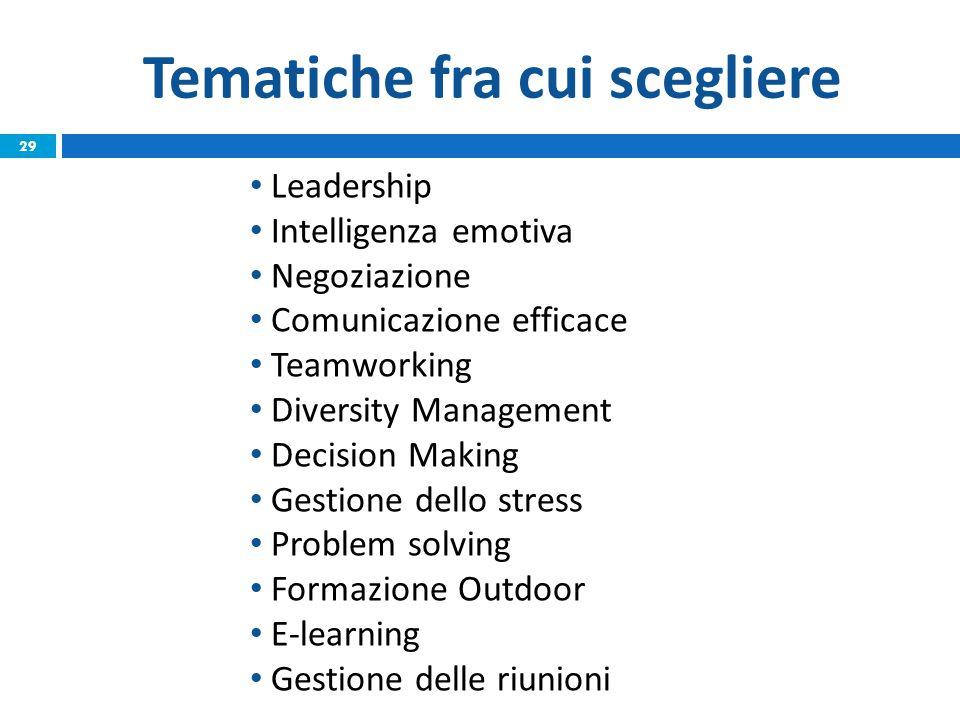 29 Leadership Intelligenza emotiva Negoziazione Comunicazione efficace Teamworking Diversity Management Decision Making Gestione dello stress Problem solving Formazione Outdoor E-learning Gestione delle riunioni Tematiche fra cui scegliere