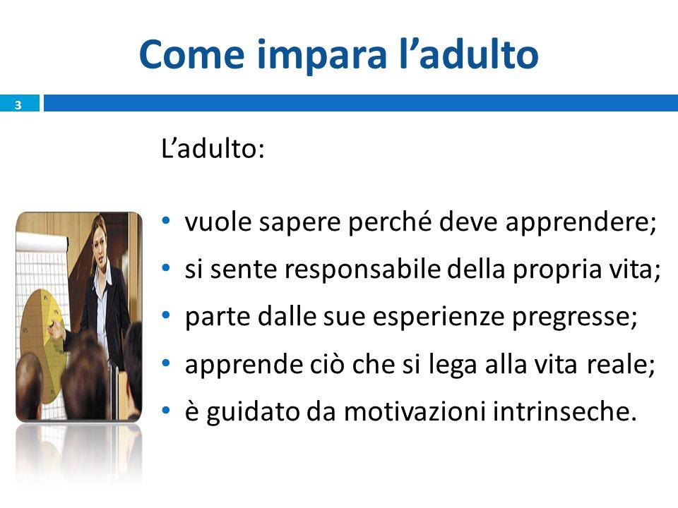 Le fasi della sessione formativa Corpo: errori nell'interazione Polemizzare con qualcuno; Fare comunella con qualcuno; Criticare gli interventi; Dare risposte confuse.