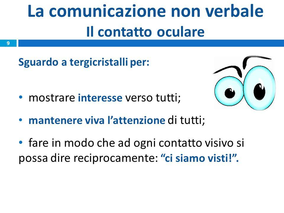La comunicazione non verbale Il contatto oculare Sguardo a tergicristalli per: mostrare interesse verso tutti; mantenere viva l'attenzione di tutti; f