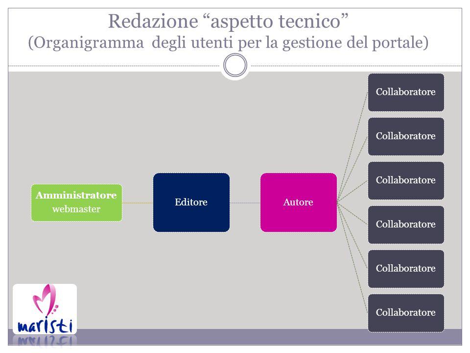 Redazione aspetto tecnico (Organigramma degli utenti per la gestione del portale) Amministratore webmaster EditoreAutore Collaboratore