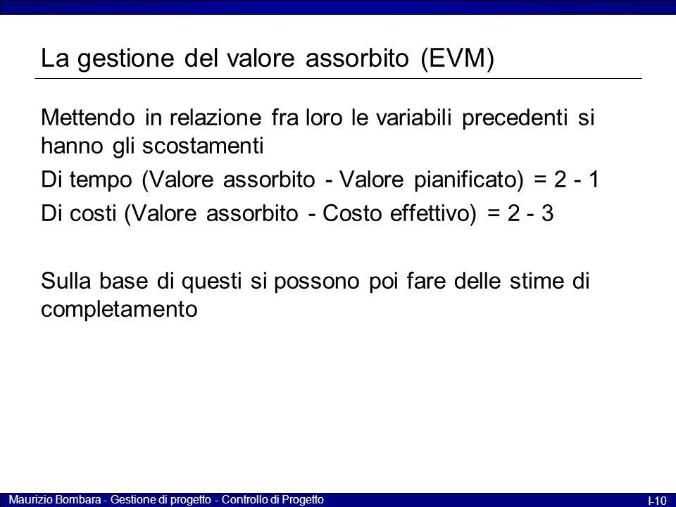 Maurizio Bombara - Gestione di progetto - Controllo di Progetto I-10 La gestione del valore assorbito (EVM) Mettendo in relazione fra loro le variabil