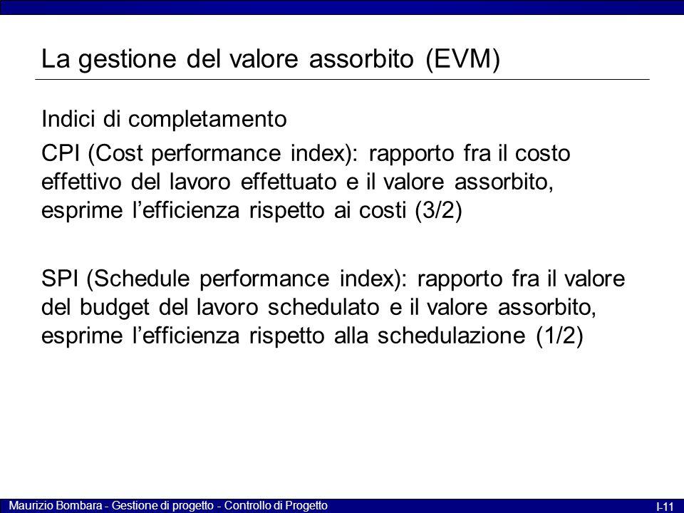 Maurizio Bombara - Gestione di progetto - Controllo di Progetto I-11 La gestione del valore assorbito (EVM) Indici di completamento CPI (Cost performance index): rapporto fra il costo effettivo del lavoro effettuato e il valore assorbito, esprime l'efficienza rispetto ai costi (3/2) SPI (Schedule performance index): rapporto fra il valore del budget del lavoro schedulato e il valore assorbito, esprime l'efficienza rispetto alla schedulazione (1/2)