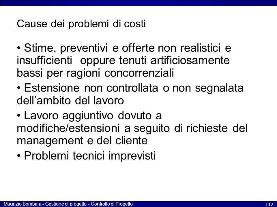 Maurizio Bombara - Gestione di progetto - Controllo di Progetto I-12 Cause dei problemi di costi Stime, preventivi e offerte non realistici e insuffic