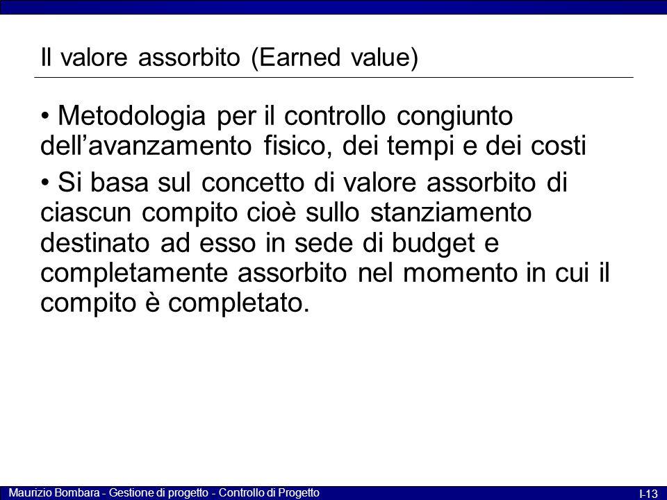 Maurizio Bombara - Gestione di progetto - Controllo di Progetto I-13 Il valore assorbito (Earned value) Metodologia per il controllo congiunto dell'av