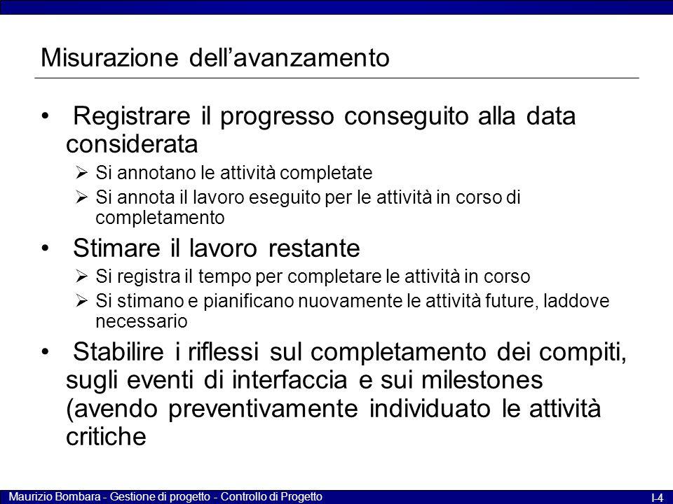 Maurizio Bombara - Gestione di progetto - Controllo di Progetto I-4 Misurazione dell'avanzamento Registrare il progresso conseguito alla data consider