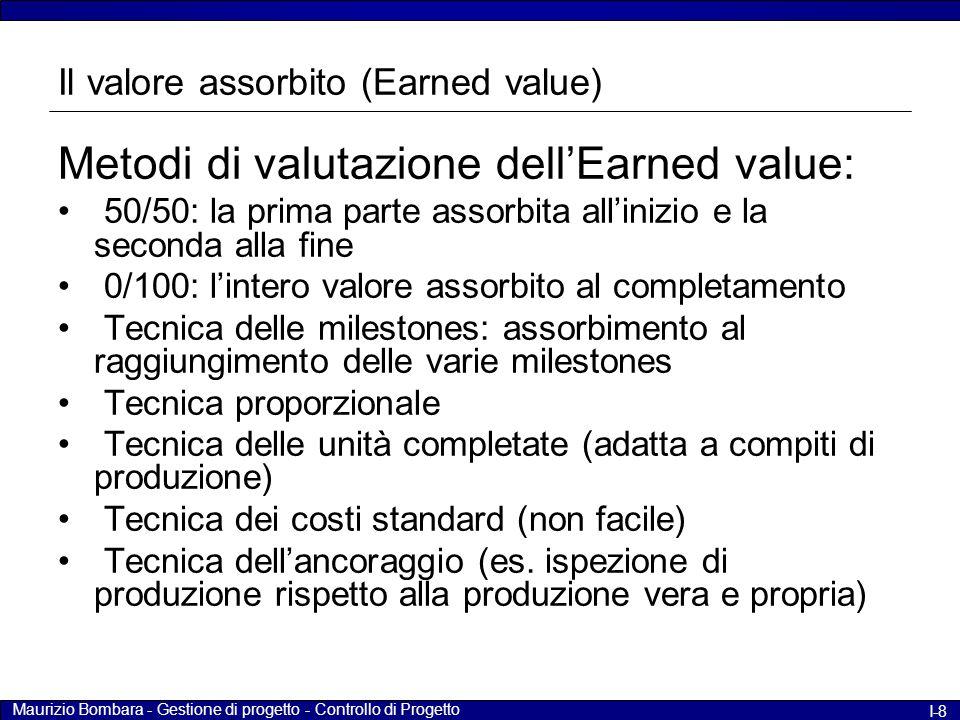 Maurizio Bombara - Gestione di progetto - Controllo di Progetto I-8 Il valore assorbito (Earned value) Metodi di valutazione dell'Earned value: 50/50: la prima parte assorbita all'inizio e la seconda alla fine 0/100: l'intero valore assorbito al completamento Tecnica delle milestones: assorbimento al raggiungimento delle varie milestones Tecnica proporzionale Tecnica delle unità completate (adatta a compiti di produzione) Tecnica dei costi standard (non facile) Tecnica dell'ancoraggio (es.