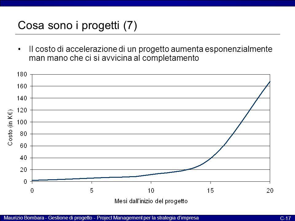 Maurizio Bombara - Gestione di progetto - Project Management per la strategia d'impresa C-17 Cosa sono i progetti (7) Il costo di accelerazione di un